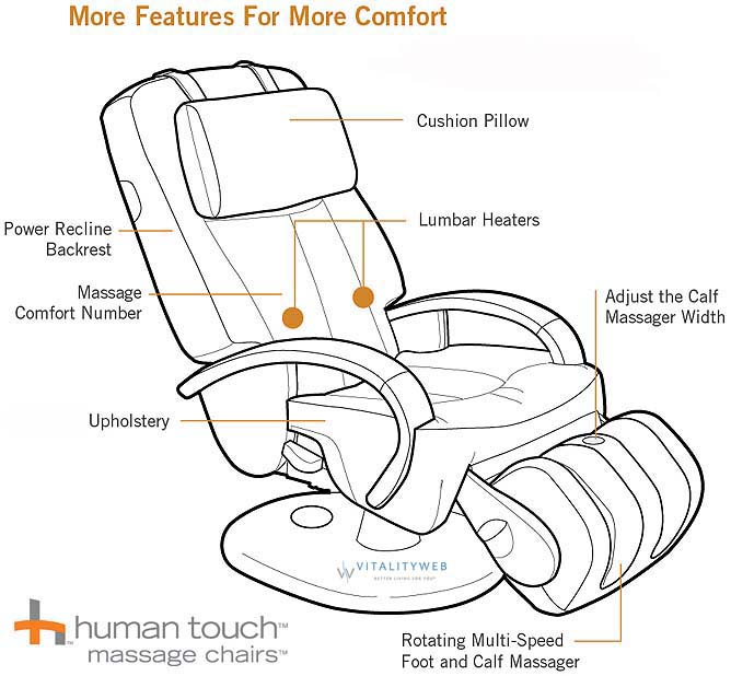HT 7120 ThermoStretch Stretching Human Touch Robotic Home Massage Chair Recli